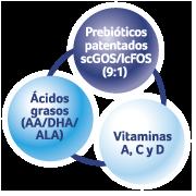 Almiron Molecula Farmacia online